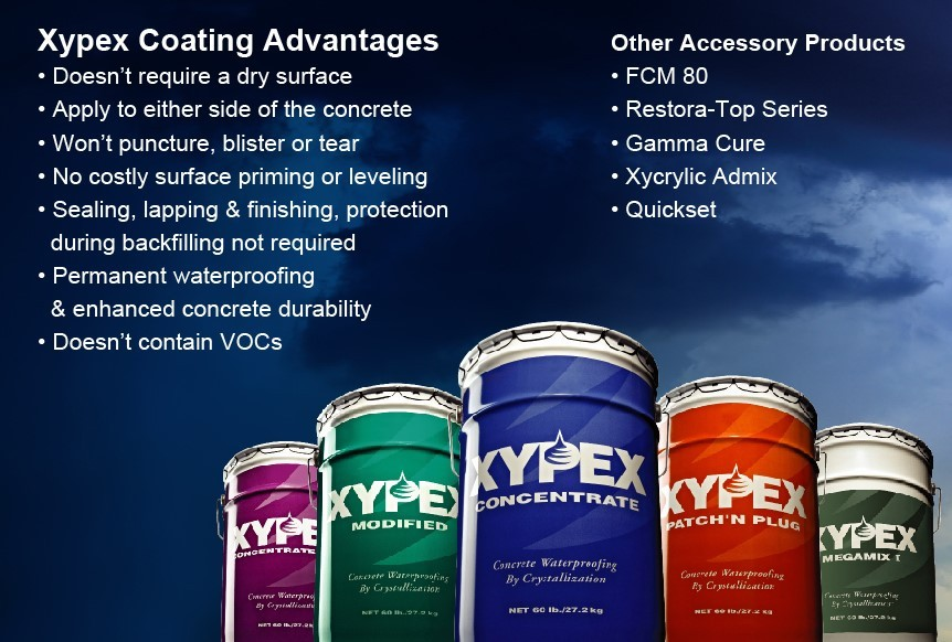 XYPEX range of products